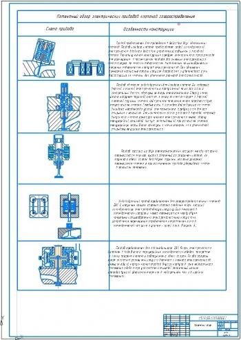Патентный обзор электрических приводов клапанов газораспределения