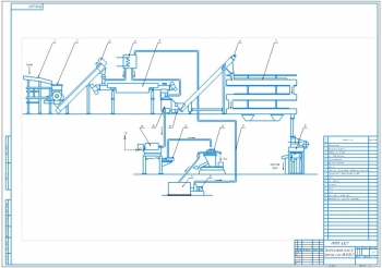 Технологическая линия Я8-ФОБ-М для выработки костной муки и вытопки жира