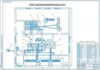 Совершенствование поточно-технологической линии приготовления кормовых смесей