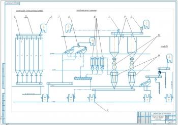 Машинно-аппаратурная схема производства комбикормов