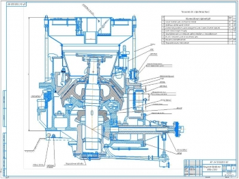 Дробилка КМД-2200 для нерудных материалов