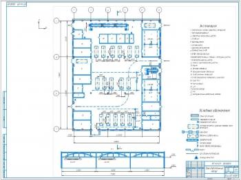 Проектирование автотранспортного предприятия с автопарком КамАЗ-5320 и ГАЗ-52-04