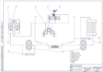 1.Чертеж схемы системы смазки. На чертеже обозначены основные рабочие узлы. Прописаны названия каждой из позиций  (формат А2 )
