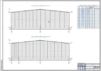 17.Чертеж схемы раскладки сэндвич-панелей по оси 1, 10 со спецификацией элементов и с примечанием