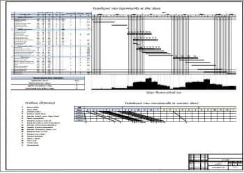 Чертежи календарного плана и стройгенплана на основной период строительства
