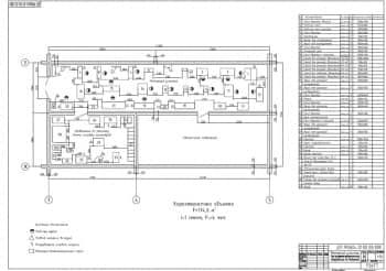 Планы реконструкции моторного участка