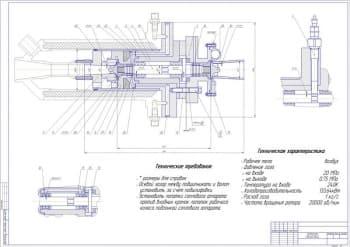 Набор сборочных чертежей турбодетандера ДТ-0.75/20-1 с техническими требованиями и характеристиками