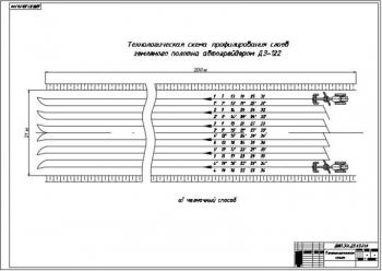 2.Технологическая схема профилирования слоев земляного полотна автогрейдером ДЗ-122 (челночный способ) А1