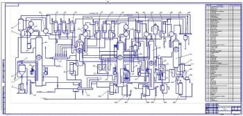 2.Технологическая схема производства этилового спирта 3хА2
