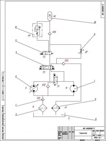 2.Гидросхема А2 с указанием расположения стандартных изделий