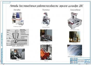 2.Методы восстановления работоспособности зеркала цилиндров ДВС А1