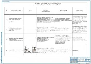 2.Карта обзора существующих конструкций А1