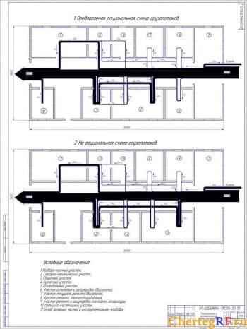 Чертеж рациональный и нерациональный схемы грузопотоков. На чертеже отдельно представлена рациональная схема грузопотоков и нерациональная. Отмечены условные обозначения