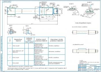 Разработка технологического процесса восстановления полуоси погрузчика ТО-49