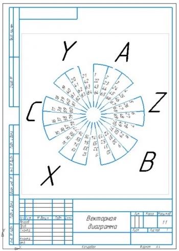 2.Векторная диаграмма (звезда пазовых ЭДС) электродвигателя синхронного трёхфазного на формате А4