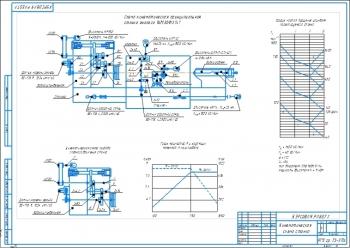2.Кинематическая схема станка А1 с графиками