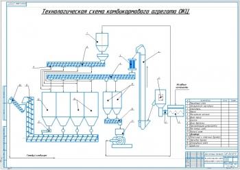 Чертежи схемы дозаторов и схемы комбикормового агрегата