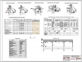 2.Рабочие чертежи схем монтажа: колонн, подкрановых балок и вертикальных связей, ферм и плит покрытия, стеновых панелей