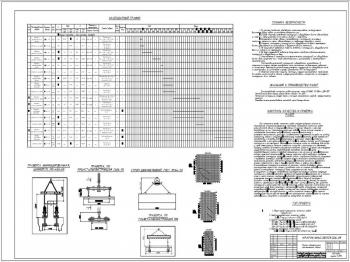 2.Календарный график выполнения работ с графами