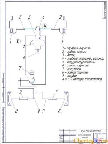 Чертеж схемы гидропривода тормозов с условными обозначениями на схеме: 1 - передние тормоза; 2 - гибкие шланги; 3 - бачок; 4 - главный тормозной цилиндр; 5 - усилитель вакуумный; 6 - педаль тормоза; 7 - регулятор; 8 - задние тормоза; 9 - трубки; А и В - к
