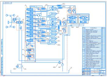 2.Гидравлическая схема автогрейдера А1