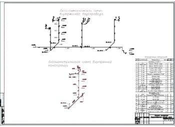 2.Чертеж проекта холодного водоснабжения жилого дома с указанными аксонометрическими схемами внутреннего водопровода и внутренней канализации и со спецификацией материалов (формат А1)