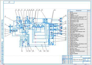 2.Гидравлическая схема машины А2