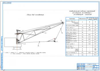 2.Чертеж общего вида экскаватора драглайна ЭШ-15 А1