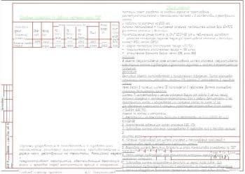2.Чертеж общих данных (продолжение): основные показатели по рабочим чертежам марки «ОВ», общие указания (формат А3)