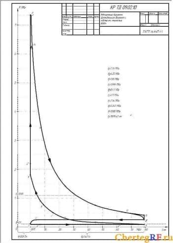 Результативные чертежи двигателя мощностью 60 кВТ
