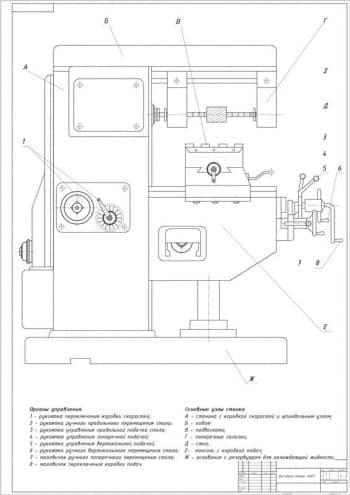 Набор чертежей проектирования горизонтально-фрезерного станка: общий вид, кинематика, развертка и свертка в сборе