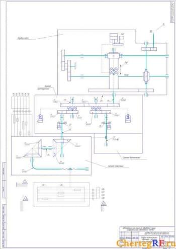 2.Чертеж кинематический привода подач крестообразного суппорта, в формате А1