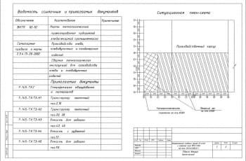2.Лист общих данных (окончание). На чертеже представлена ситуационная план – схема, на которой отмечены