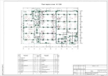 27.Чертеж плана расположения сети пожарной сигнализации на 1 этаже в масштабе 1:200