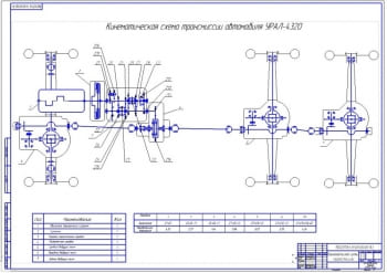 2.Чертеж кинематической схемы трансмиссии автомобиля Урал-4320 (формат А1)