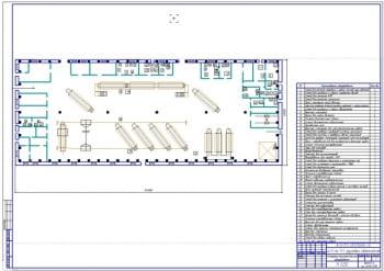 2.Чертеж размещения технологического оборудования в корпусе АТП (формат А1)