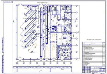 2.План после реконструкции (формат А1) в масштабе 1:100: ведомость оборудования прилагается