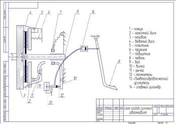 2.Схема привода сцепления автомобиля ЗИЛ (формат А3)