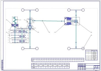 2.Кинематическая схема трансмиссии (формат А1)