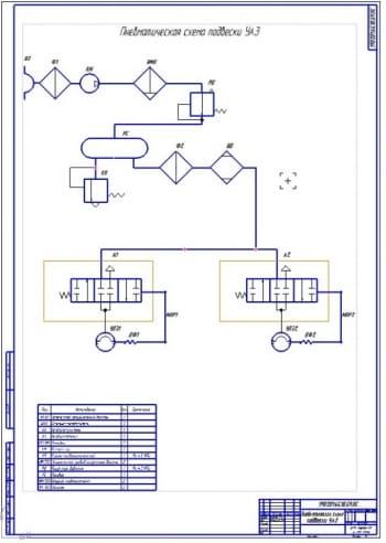 2.Пневматическая схема подвески УАЗ (формат А1)