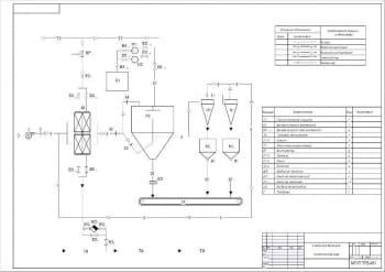 2.Технологическая схема сушилки с условными обозначениями (формат А1)
