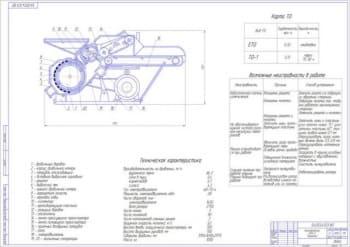 Чертежи овцефермы с оснащением кормоцеха кормодробилкой КДУ-2 Украинка