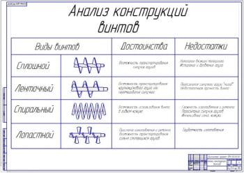 2.Чертеж анализа конструкций винтов оборудования для удаления навоза (формат А1)