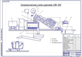 2.Технологическая схема работы агрегата АПК-10 представлена на чертеже формата А1