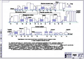 2.Технологическая схема, существующая для производства цельного сгущённого молока с сахаром непрерывно-поточным способом на А1