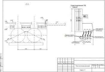 Технологических решений в разрезе 1-1 и схемы подключения ТРК «Gilbarco», с указанными размерами и деталями (формат А1)
