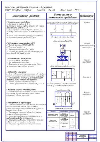 2.Карта дискования (формат А1)