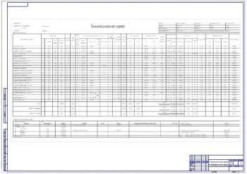 2.Чертеж технологической карты на возделывание озимой пшеницы (формат А1)