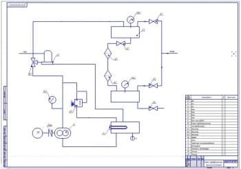 2.Гидравлическая принципиальная схема установки (формат А1)