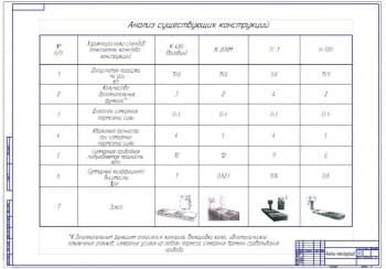 2.Анализ существующих конструкций (формат А1)